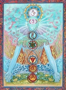 Chakra ed elementi naturali